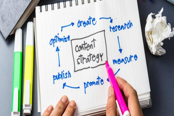 تحول یک سایت با استراتژی محتوا!